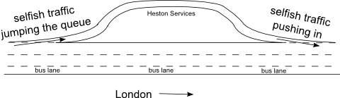 How Selfish Drivers Push In By Going Through the Heston Services