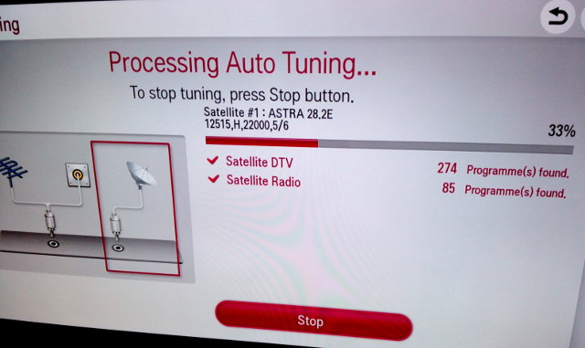 You Can Use A Sky Dish For Freesat Indoors | newspaint